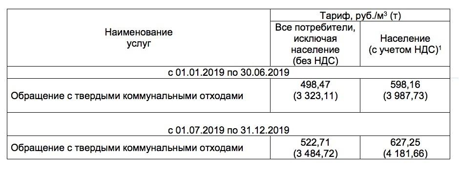 Единый тариф на услуги  оператора ТКО