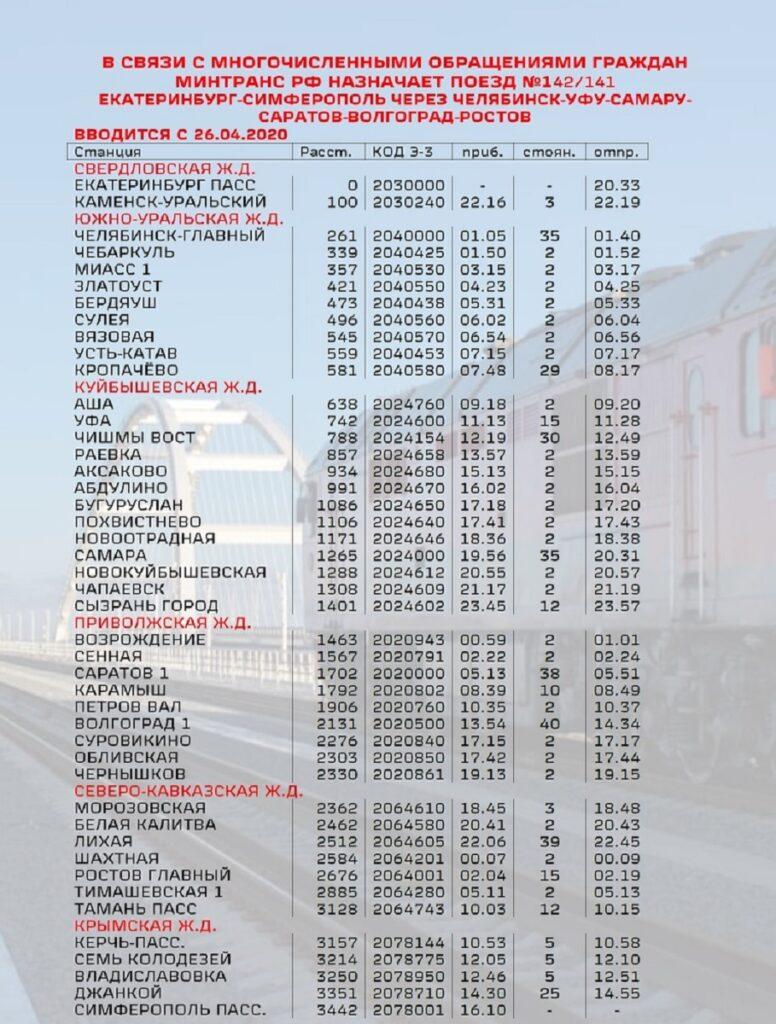 Прямой поезд в Крым
